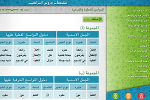 Application EVALA6 : Cours d'arabe + exercices corrigés